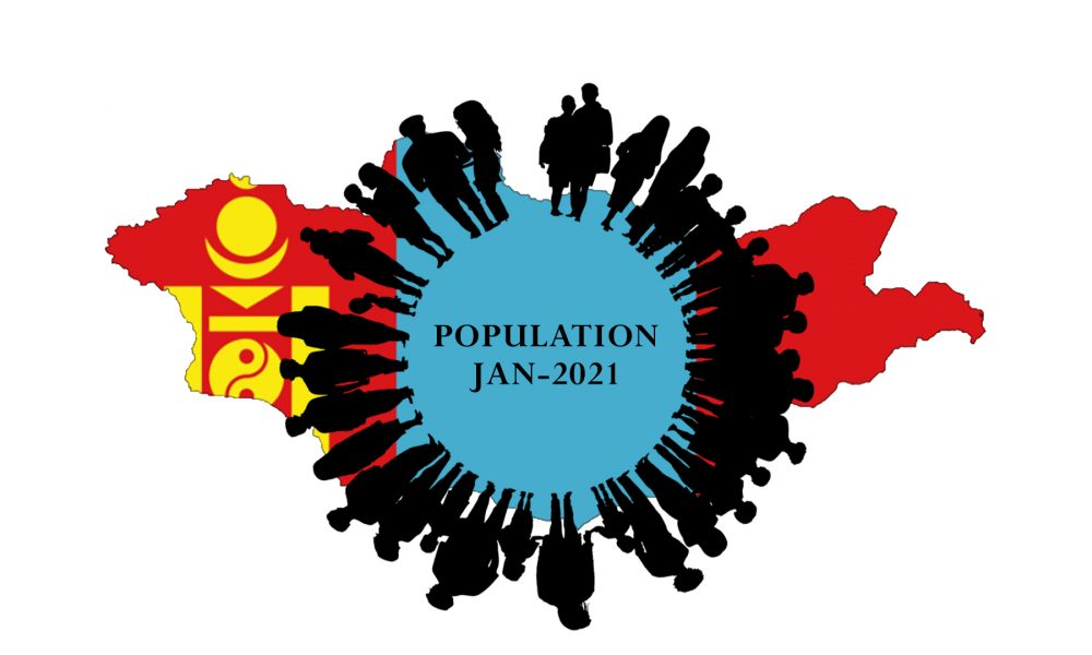 Population of Mongolia 2021-January stands at 3,380,629
