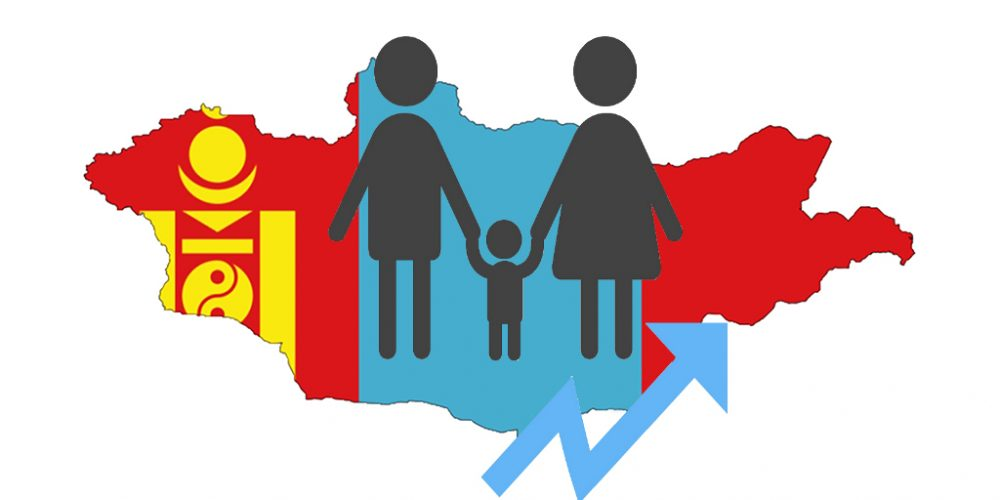 Birth, Death Rate & Population in Mongolia 2020